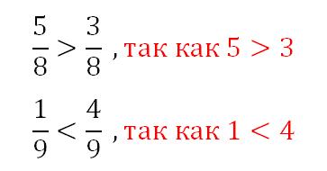 сравнение дробей с одинаковыми знаменателями