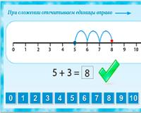 числовой-луч2