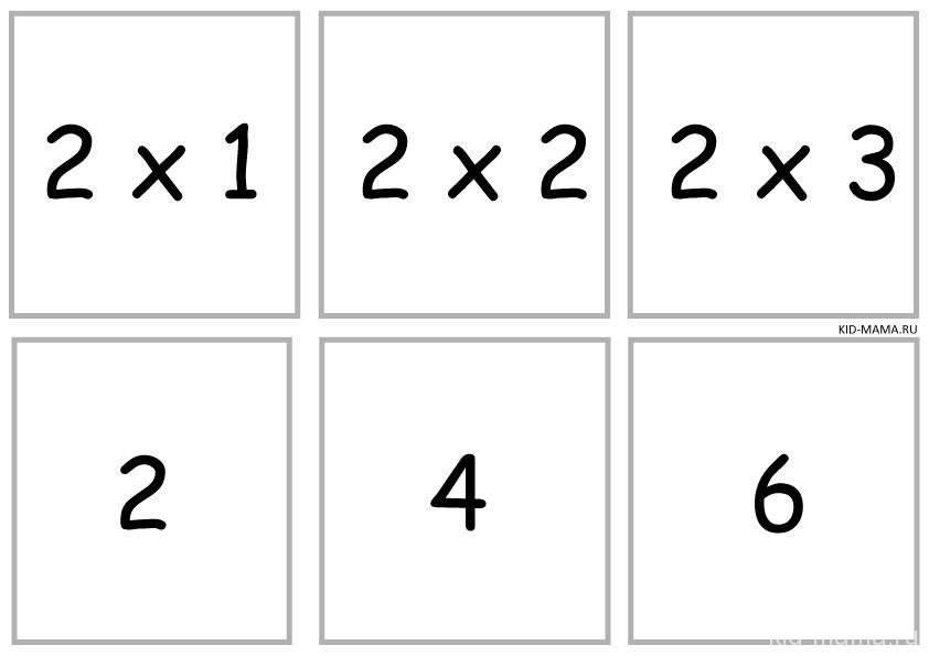 Таблица умножения для 2-3 класса - Файлы для распечатки | 595x842
