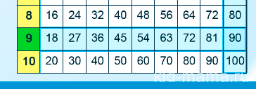 таблица-на-9