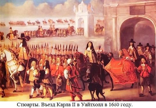 Возвращение Стюартов(Карл II )