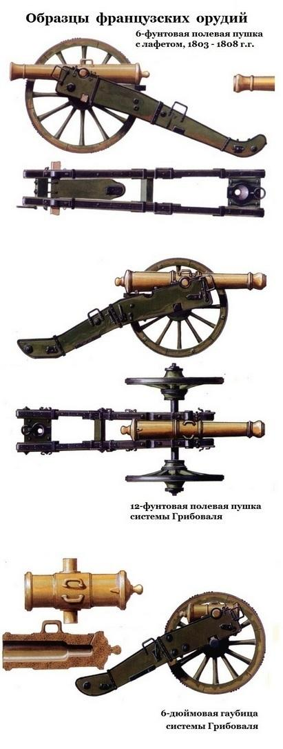 artilleriya-francuzov-2-m