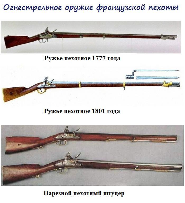 pexotnyj_ognestrel-1