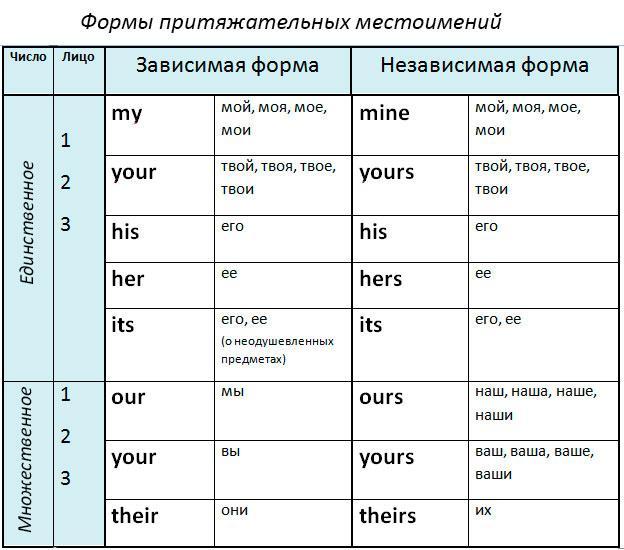 английский язык 6 класс учебник михеева афанасьева