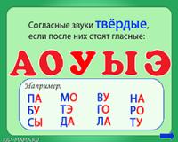 онлайн игра по русскому языку 1 класс