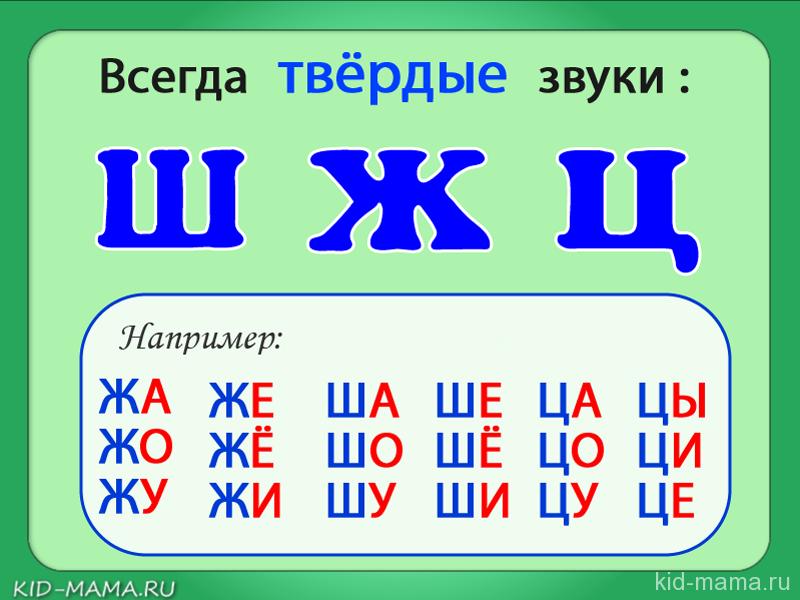 Раскраски онлайн буквы
