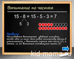 Вычитание чисел с переходом через десяток. Обучающая игра по математике