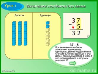Вычитание столбиком. Обучающая онлайн игра.