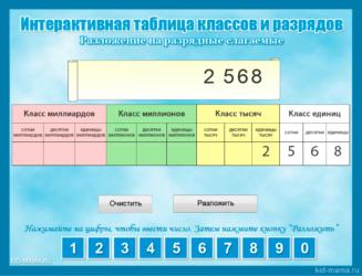 Интерактивная таблица классов и разрядов. Разложение на разрядные слагаемые онлайн