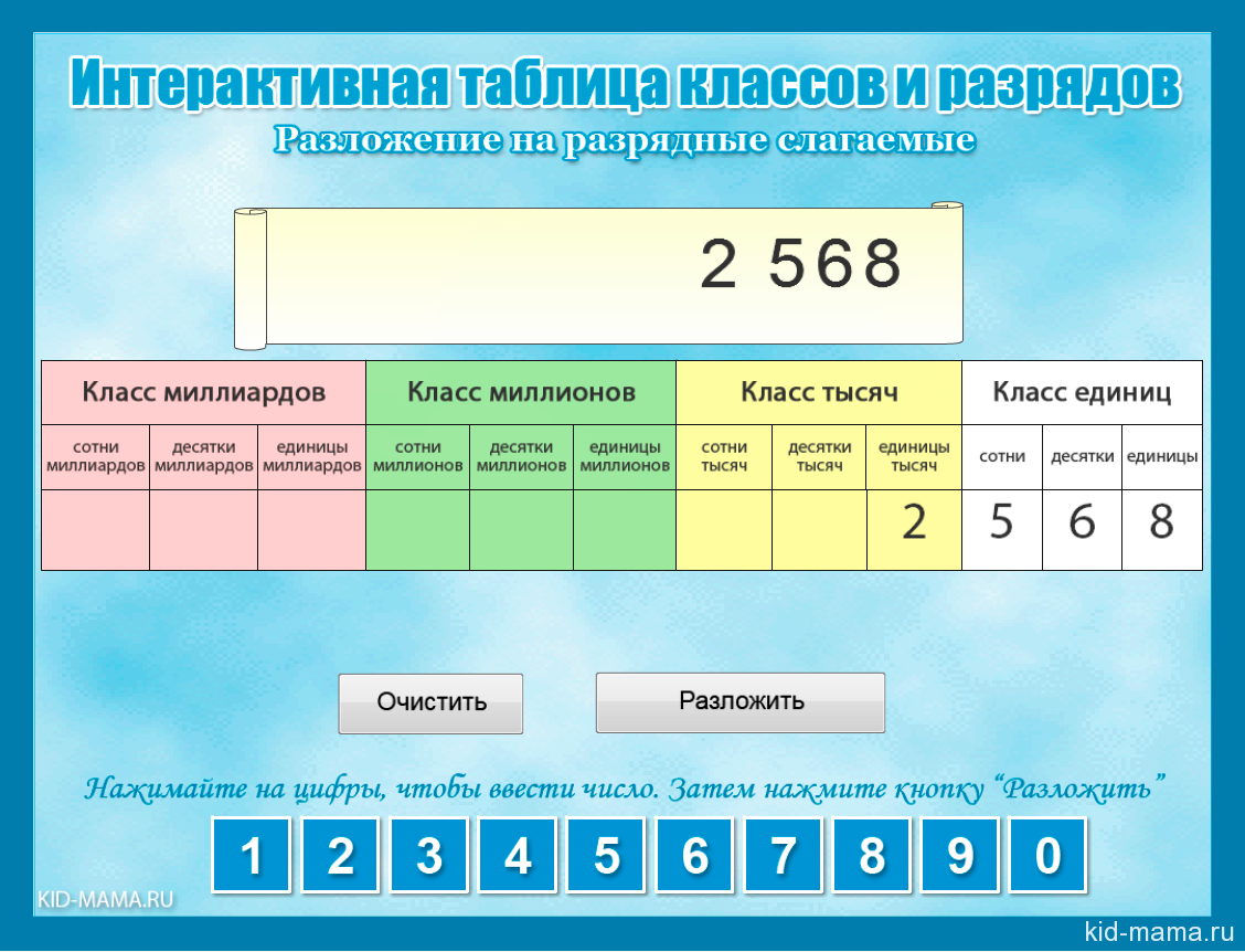 Интерактивная-таблица-классов-и-разрядов