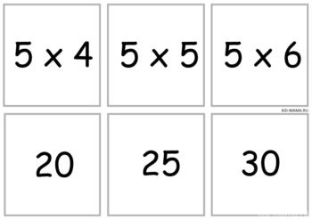 """Разрезные карточки """"Таблица умножения"""" - примеры и ответы"""