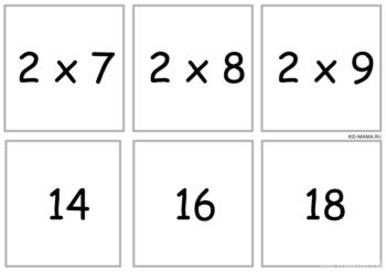 """Разрезные карточки """"Таблица умножения"""""""