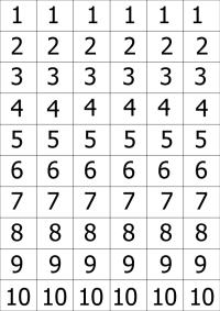 Разрезные карточки с цифрами для распечатывания