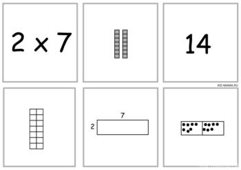 Таблица умножения на 2 — обучающие разрезные карточки