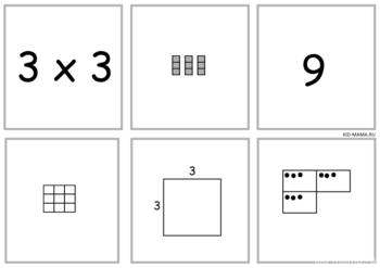Таблица умножения на 3 — обучающие разрезные карточки