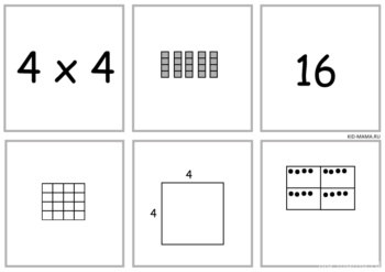 Таблица умножения на 4 — обучающие разрезные карточки