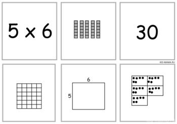 Таблица умножения на 5 — обучающие разрезные карточки