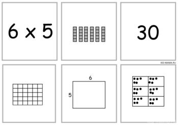 Таблица умножения на 6 — обучающие разрезные карточки