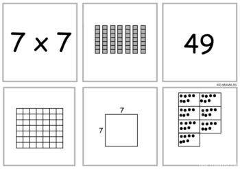 Таблица умножения на 7 — обучающие разрезные карточки
