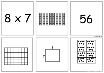 Таблица умножения на 8 — обучающие разрезные карточки