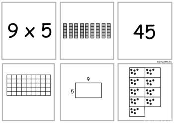 Таблица умножения на 9 - обучающие разрезные карточки
