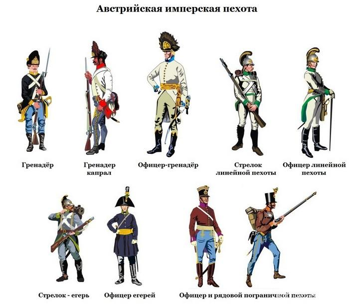 avstrijskaya-infanteriyaimpercy-m