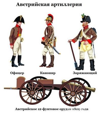 avstrijskie-artilleristy-m
