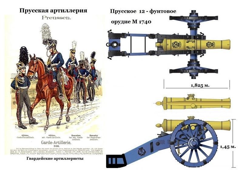 prusskaya-artilleriya-mm