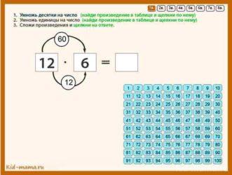 Внетабличное умножение - обучающая игра-тренажер