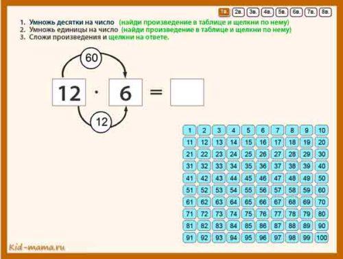 Игра на умножение и деление 3 класс