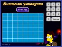 vlastelin-umnozheniya