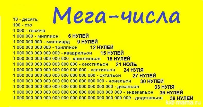 Мега-числа.