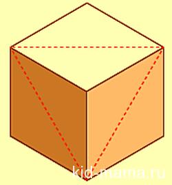 Кубические углы.