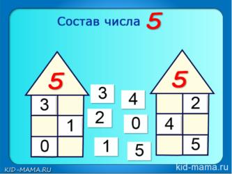 Состав числа 5. Числовые домики.