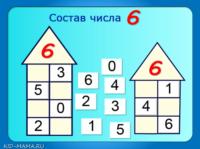 Состав числа 6. Числовые домики.