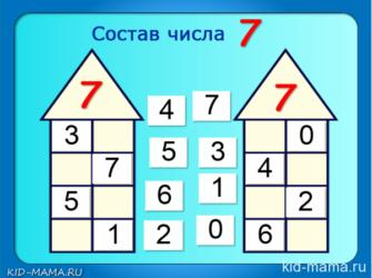 Состав числа 7. Числовые домики.