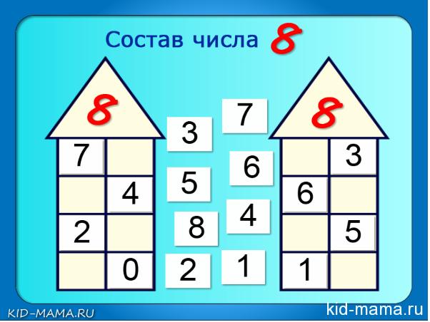 Состав числа 8. Числовые домики.