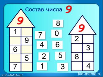 Состав числа 9. Числовые домики.
