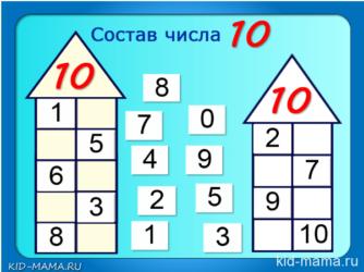 Состав числа 10. Числовые домики