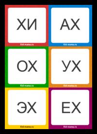Карточки со слогами