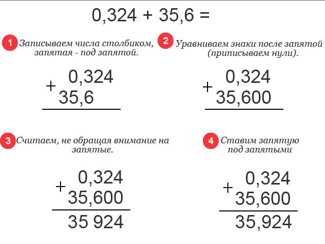 Сложение и вычитание десятичных дробей. Тест.